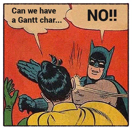 Forget the Gantt chart